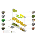 Diagrama do programa. Imagem © b720 Arquitectos