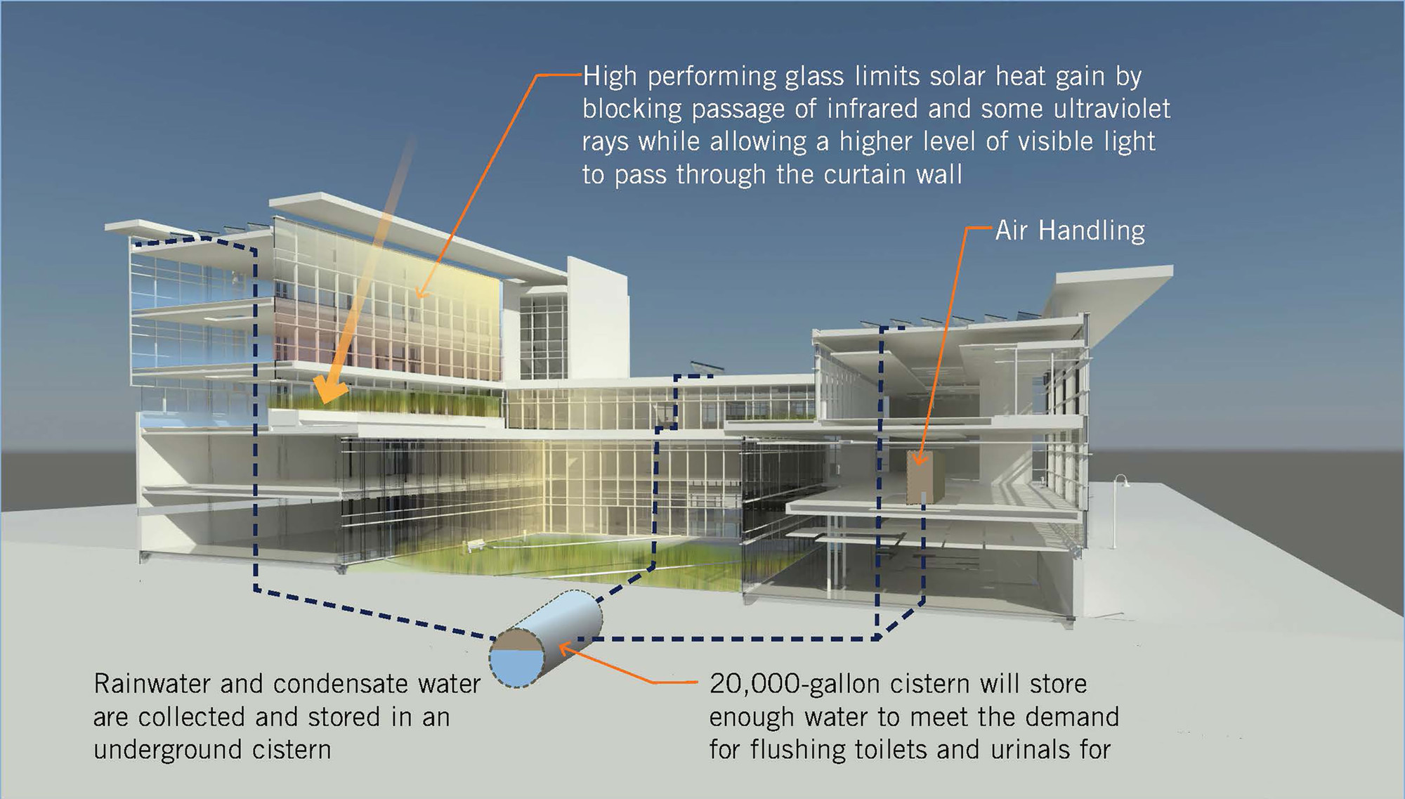 Water Retaining Structures Section : Gallery of university florida clinical translational