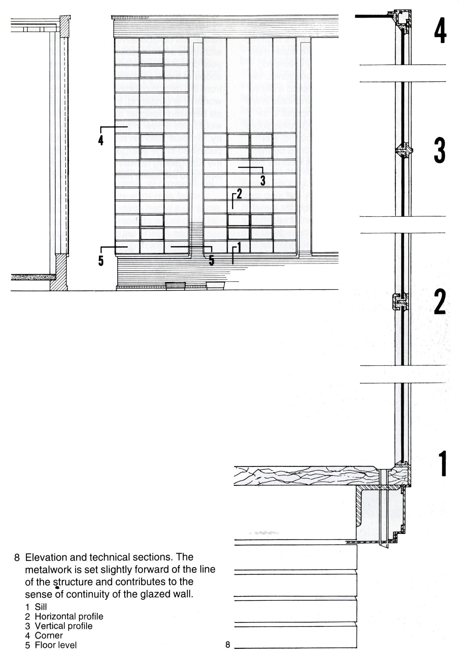 AD Classics Fagus Factory Walter Gropius Adolf Meyer – Meyer May House Floor Plan