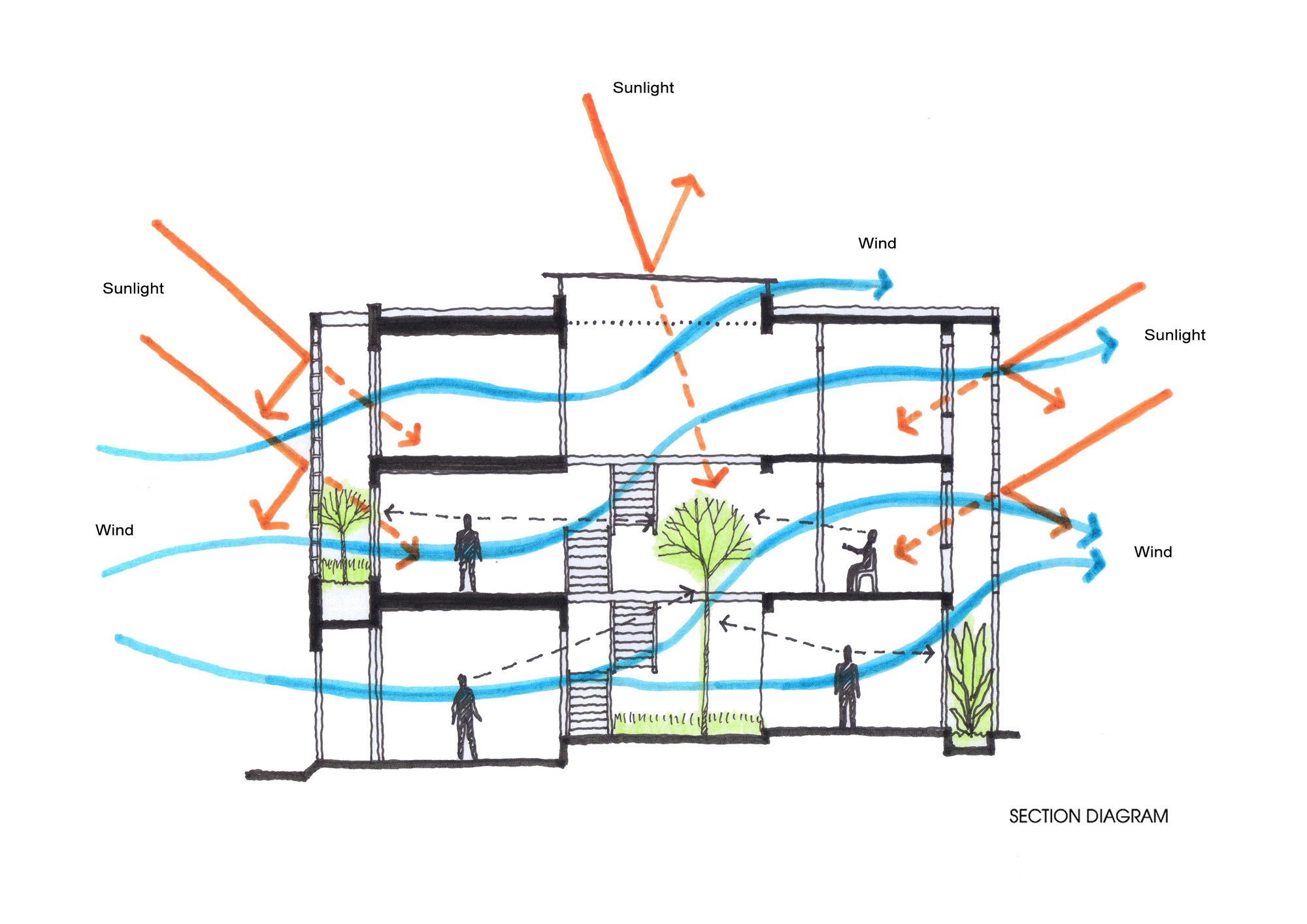 Gallery of b house i architecture and construction 27 diagram pooptronica