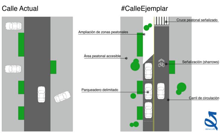 Projeto #CalleEjemplar em Bucaramanga, Colômbia