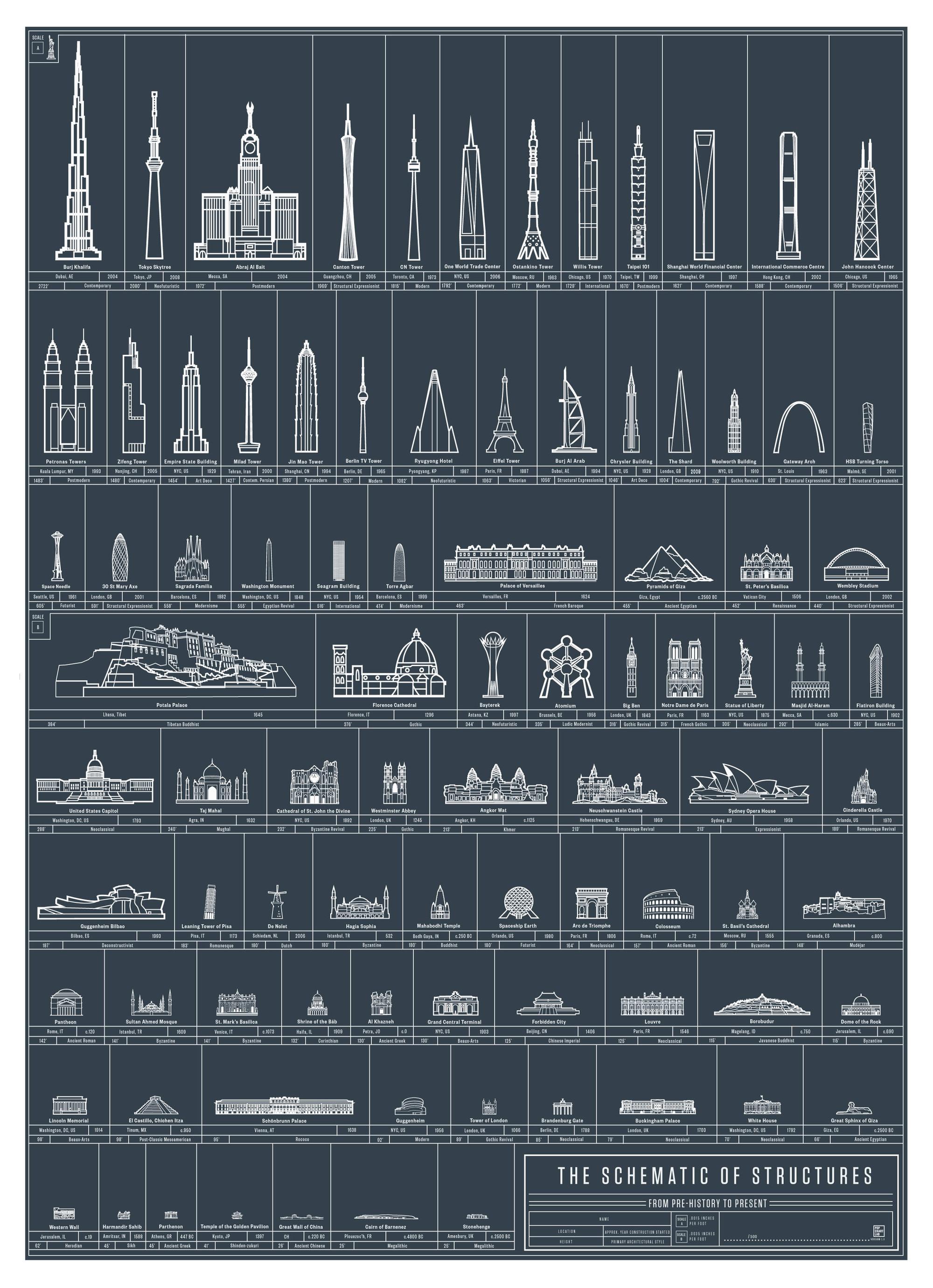 As 90 maiores realizações arquitetônicas da humanidade