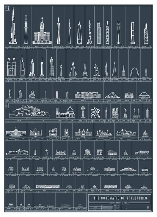 As 90 maiores realizações arquitetônicas da humanidade, © Pop Chart Lab