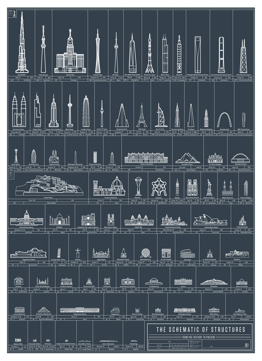 90 of Mankind's Greatest Architectural Achievements, © Pop Chart Lab