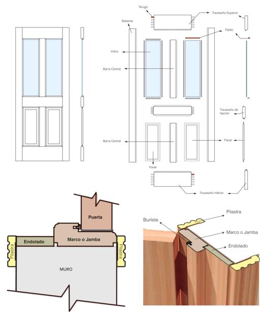 Materiales puertas de madera maciza plataforma arquitectura for Como se hace una puerta de tambor