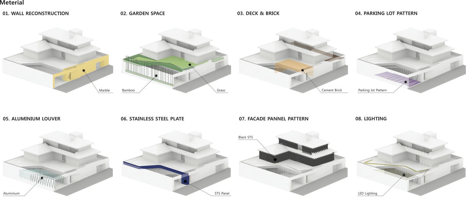 casa geometrica,diagram