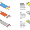 Diagramas. Image Cortesia de OSPA Arquitetura e Urbanismo