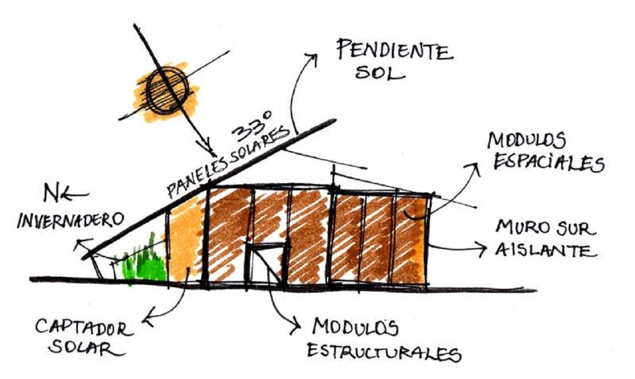 Construye Solar Casa Made Prototipo De Vivienda