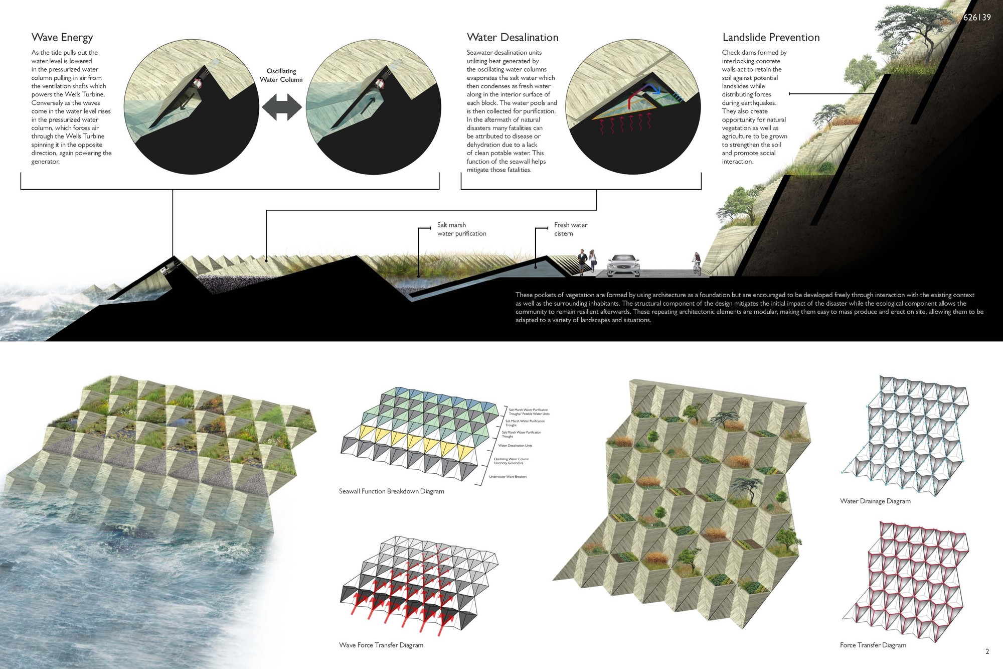 2176 with 545b2176e58ece51b9000050 Winners Announced For Architecture For Humanity Vancouver S Next Big One  Petition Image on 545b2176e58ece51b9000050 Winners Announced For Architecture For Humanity Vancouver S Next Big One  petition Image furthermore 6713314385 as well 4439769783 moreover 9540 20Havanna 20  20Playa 20del 20Este further Benefit.