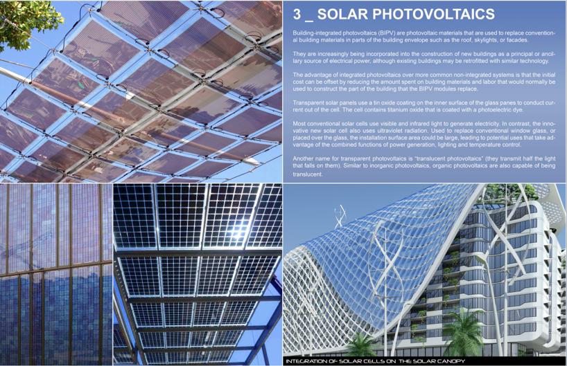 Solar Panel Frame Design