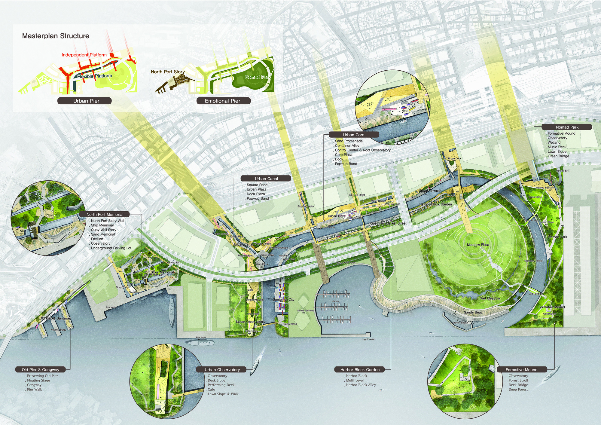 Gallery Of SYNWHA Consortium Wins Competition To Design Waterfront - Port design