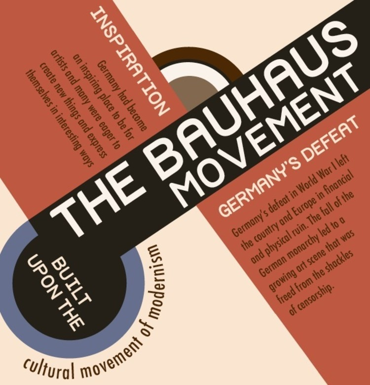 Infographic: The Bauhaus Movement and the School that Started it All , Courtesy of Aram