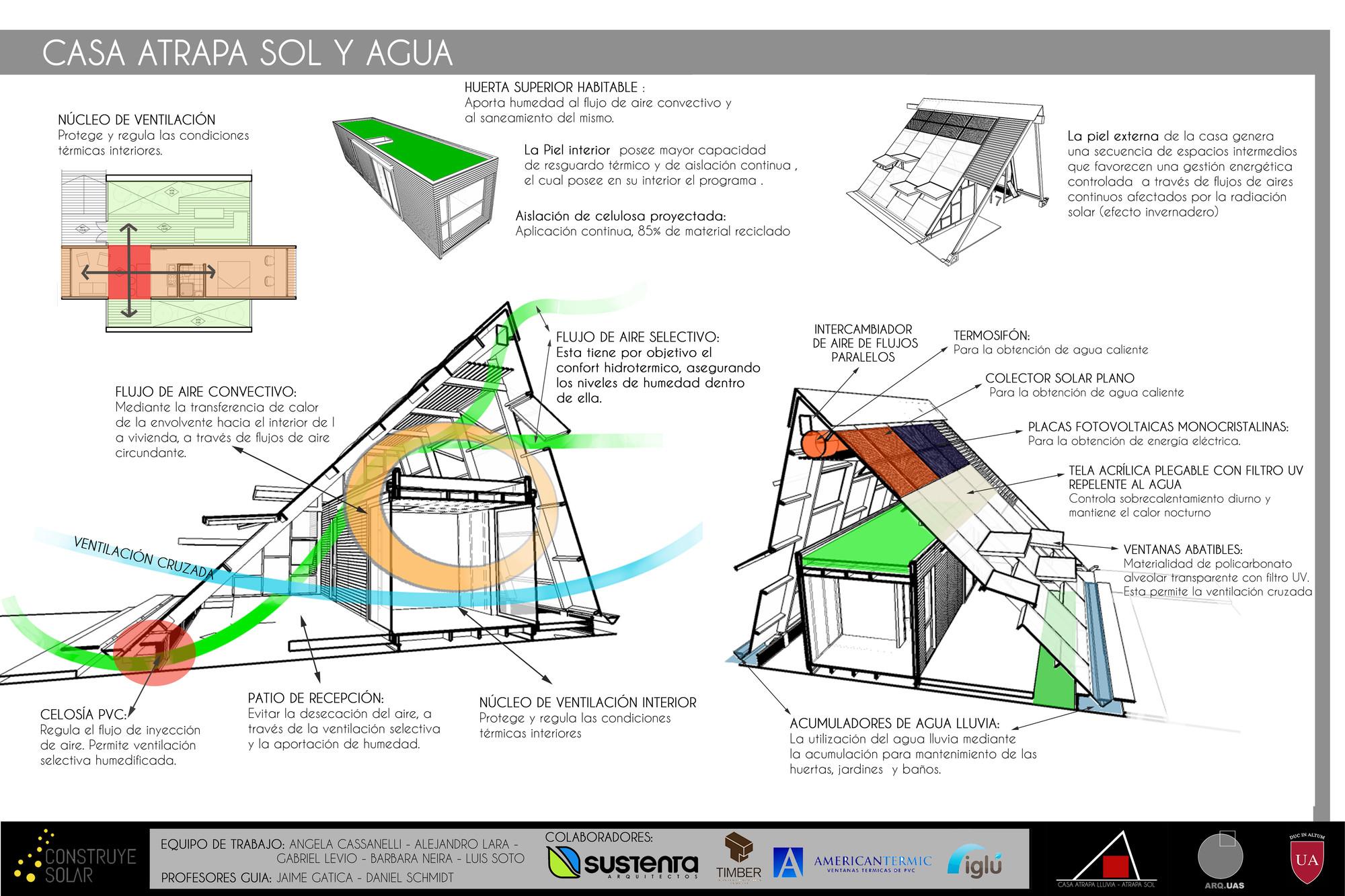 Galer a de construye solar casa atrapa lluvia atrapa - Orientacion de un piso ...