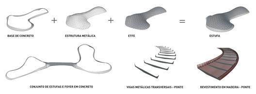 Diagramas da estrutura. Image Cortesia de Urbana Arquitetura