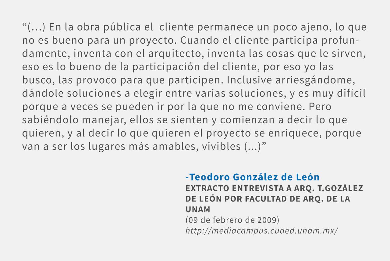 Frases: Teodoro González de León