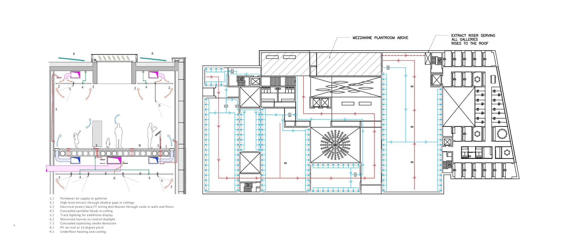Gallery Of Liget Budapest Awards Graeme Massie Architects