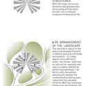Diagrama de estratégia projetual. Imagem © Naiji Jiao & Seven Xiru Chen