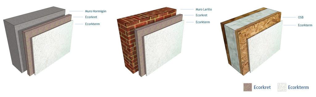Materiales corcho para terminaciones revestimientos y for Placas de corcho para paredes