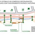 © ÁPORO. arquitetura e urbanismo