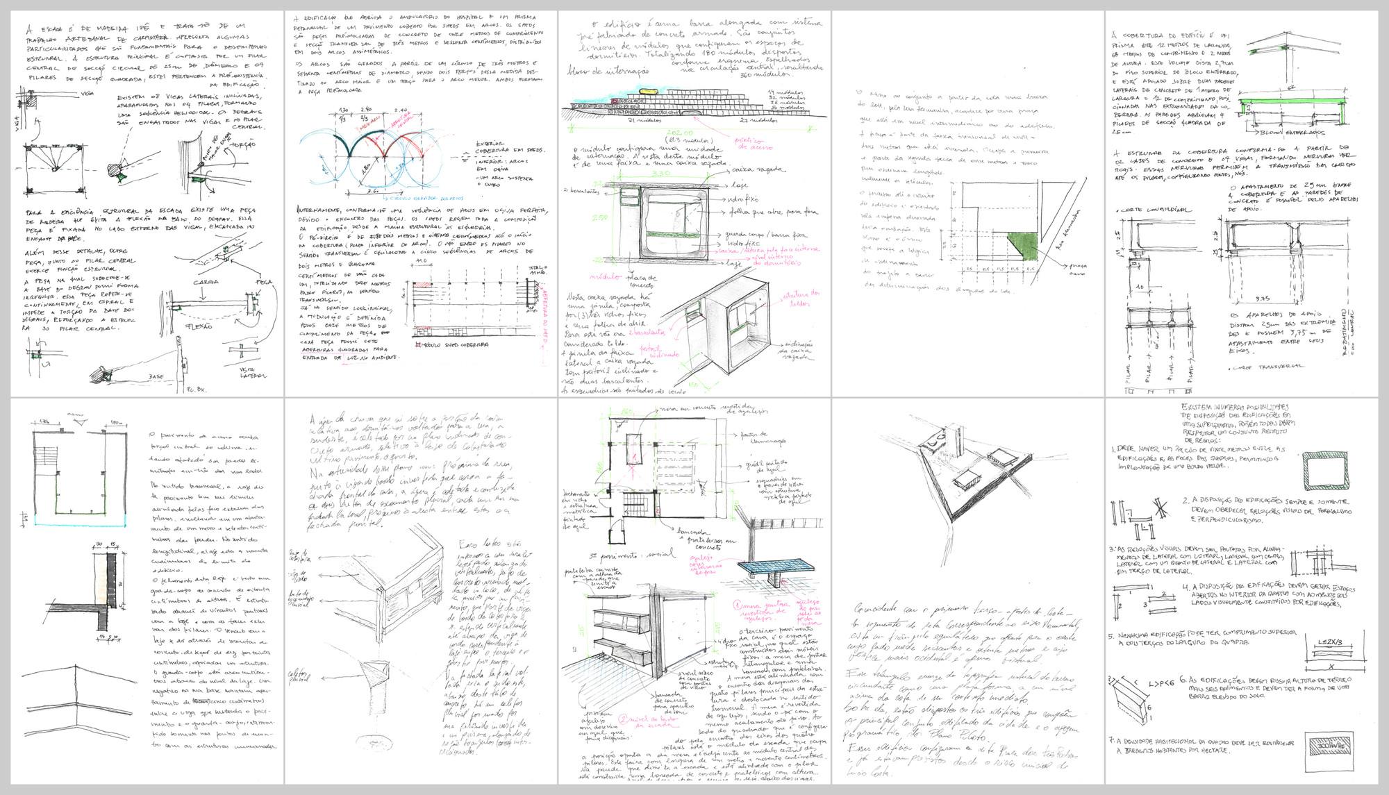 Galeria De Observacao Desenho E Descricao Parte 2 28