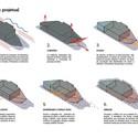 Estratégia projetual. Image Cortesia de Ravaglia & Philot + Liebert Rodrigues, Luisa Gonçalves e Miguel Viñas