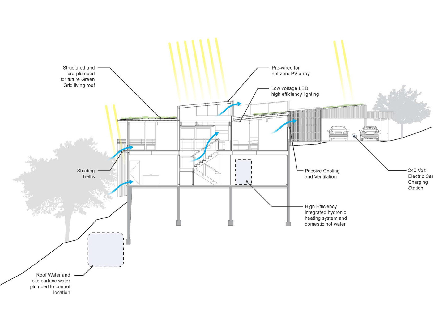 Gallery Of Phoenix House Anderson Architecture 20 Electric Car Charger Schematic Housediagram