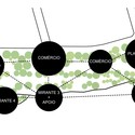 Diagrama de programas. Image Cortesia de Gustavo Fontes + Yuri Kokubun + Edson Maruyama + André Ko