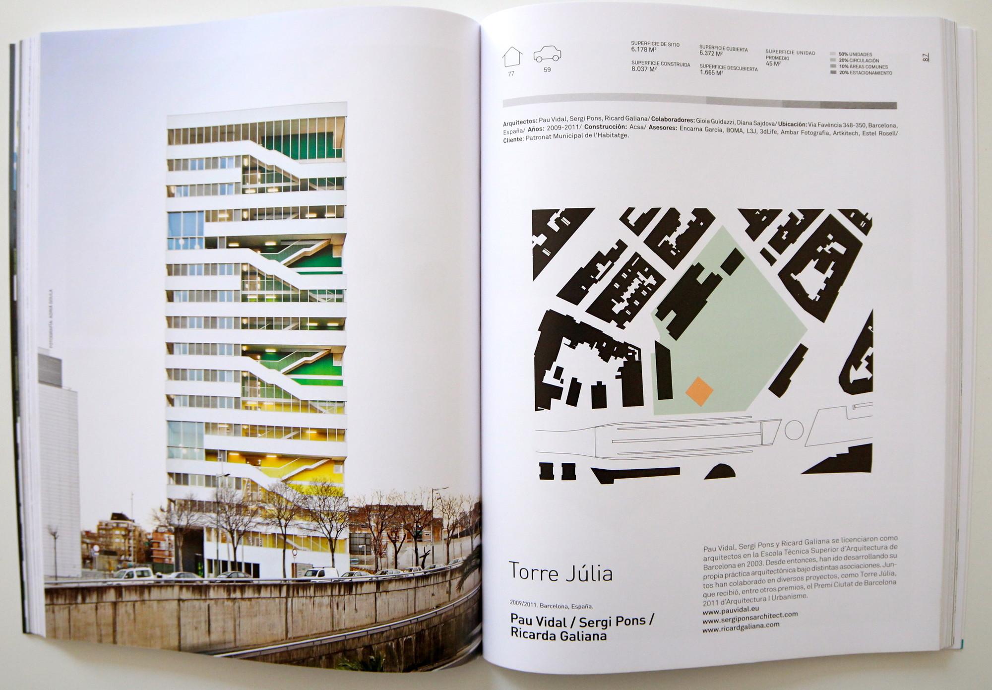 Plot: Modos de Habitar. Inventario de Vivienda Colectiva