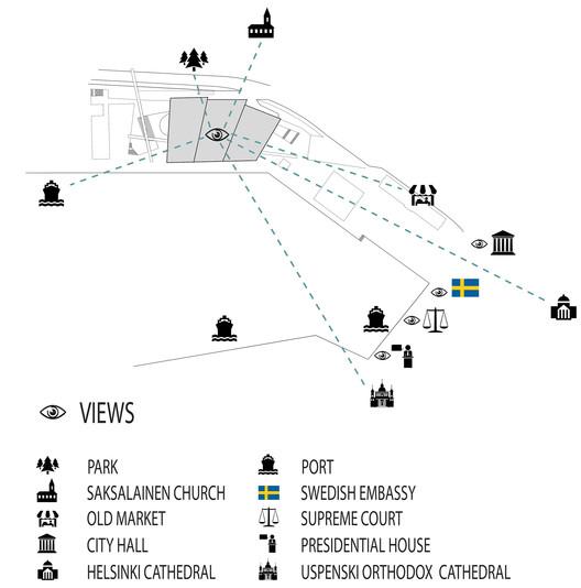 Diagrama de vistas. Image Cortesia de Estudio America