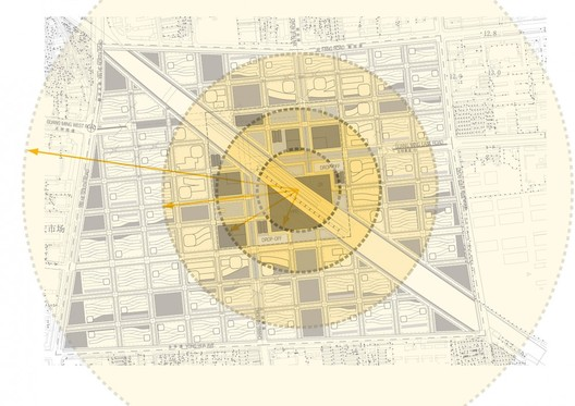 Diagrama / Radio caminable