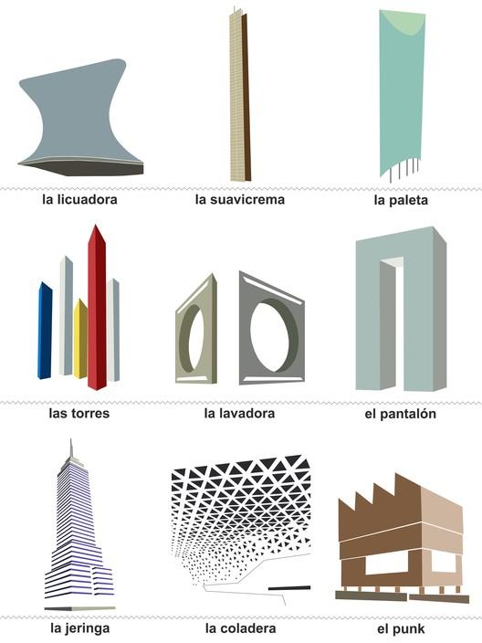 Lotería Tectónica, un juego formal sobre edificios de la ciudad de México , Cortesía Nabor