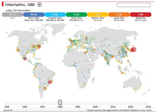 Mapas: La urbanización en el mundo entre 1950 y 2030