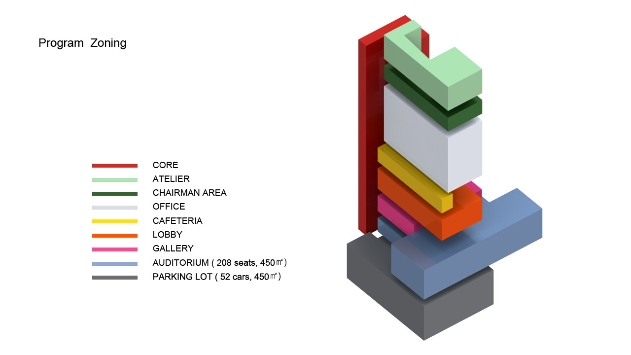 Gallery of khvatec headquarter system lab 34 for Architecture zoning diagram