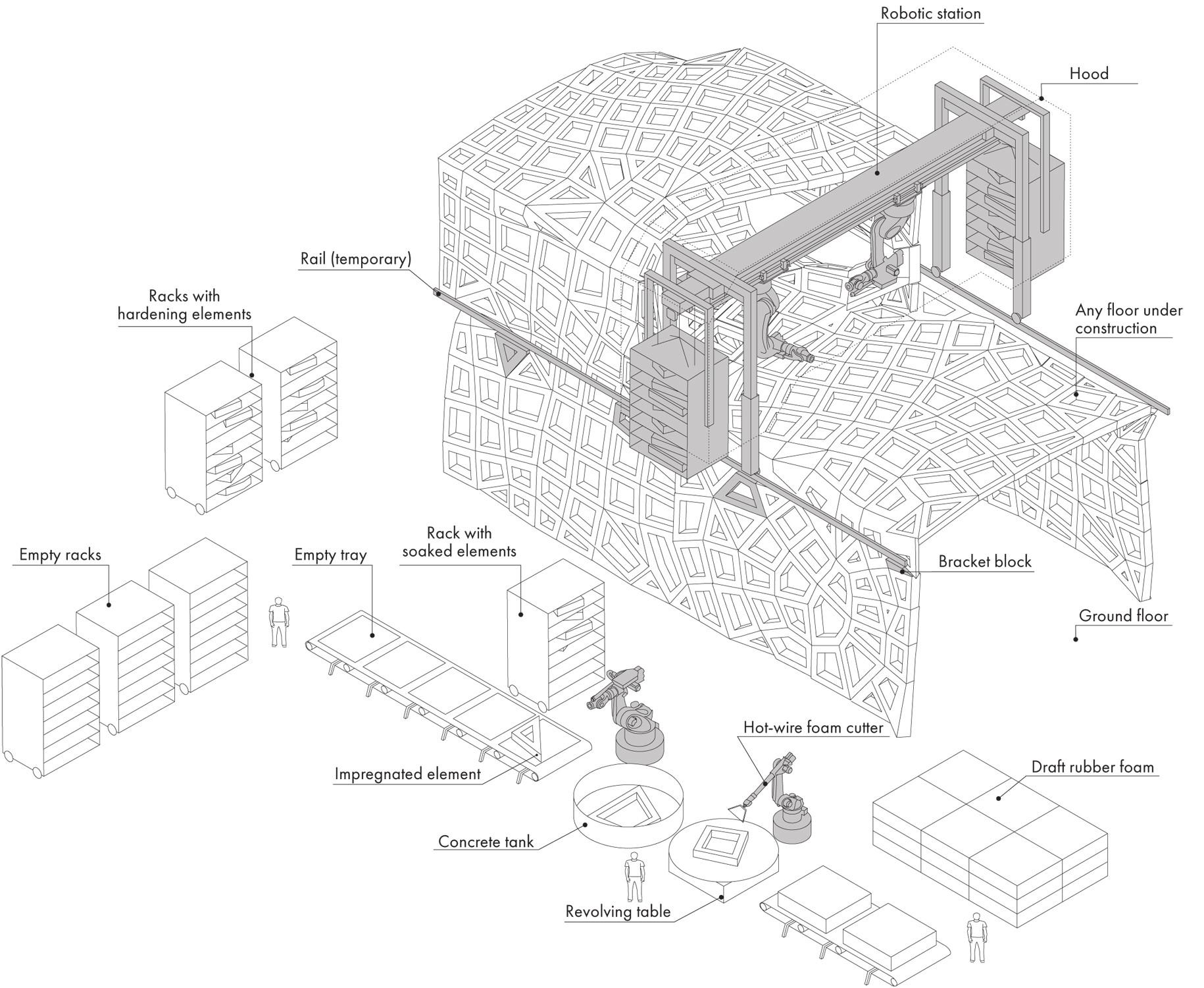 Piedra digitalizada: propuesta de albañilería inteligente, por ZAarchitects