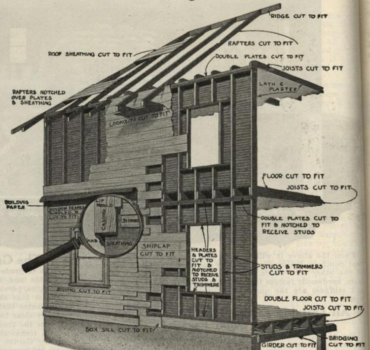 A história de ascensão e queda das casas de catálogo, Casas da Gordon Van Tine (1918). Cortesia de Openlibrary.org