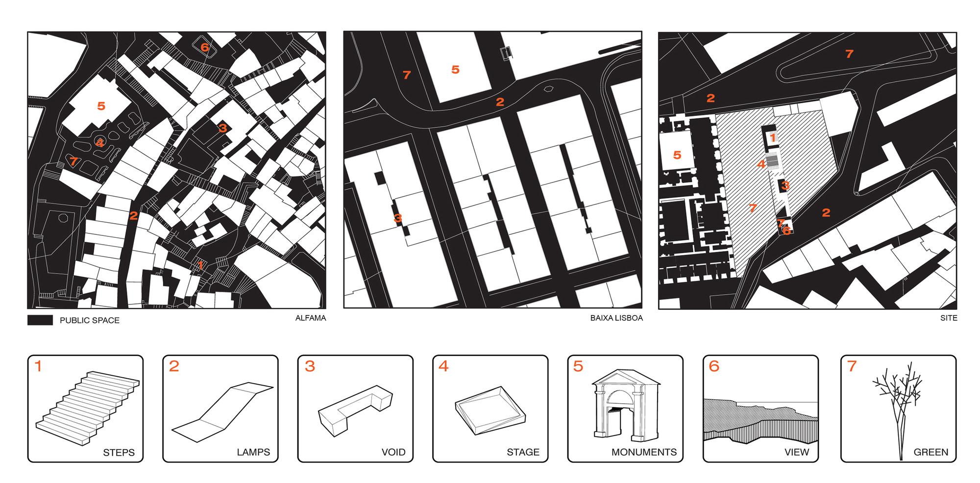 Gallery Of  U0026quot Urban Platform U0026quot  Wins First In Lisbon Open Room