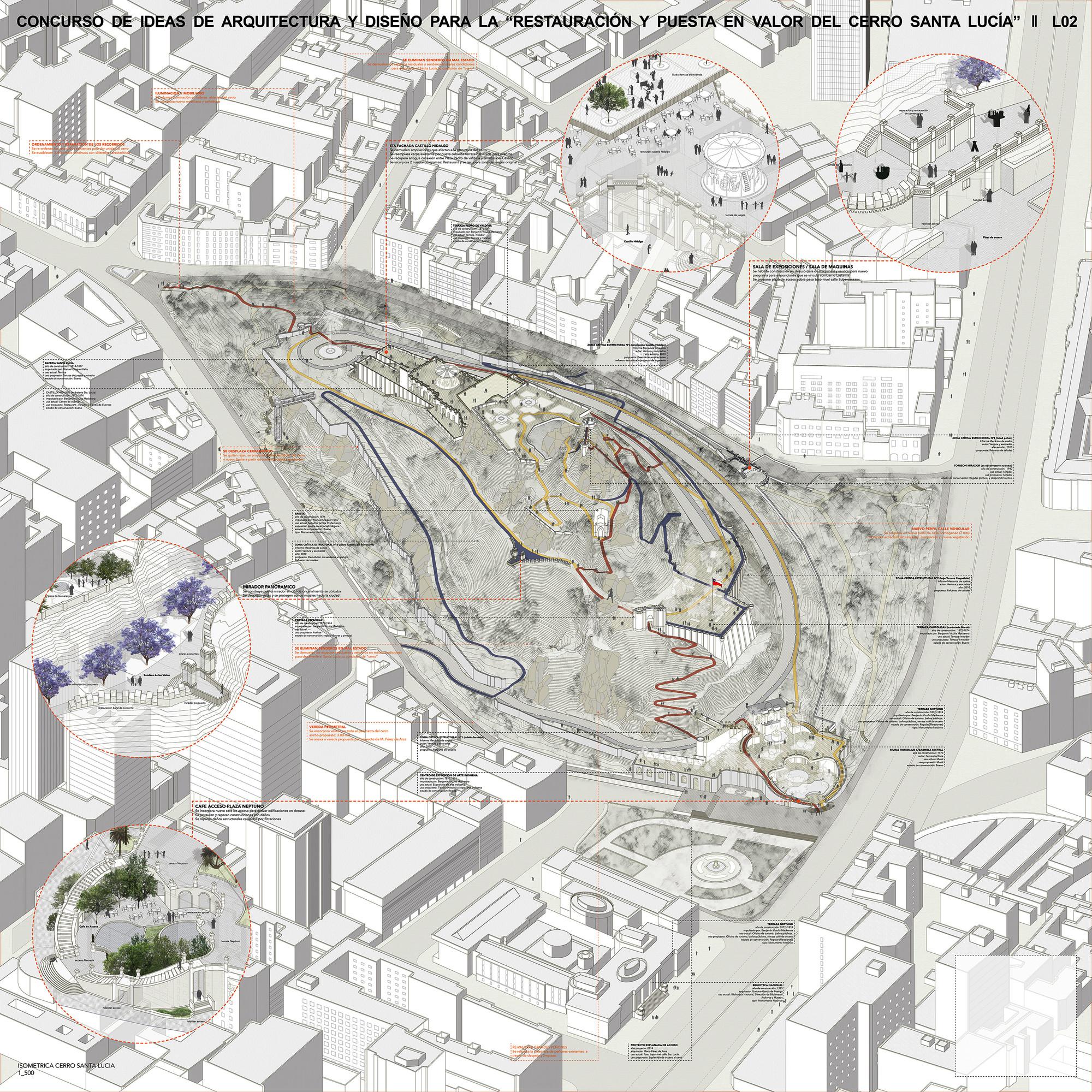Jadue Livingstone + Juan Hurtado Arquitectos, primer lugar en concurso de ideas para Cerro Santa Lucía , Cortesia de Equipo Primer Lugar