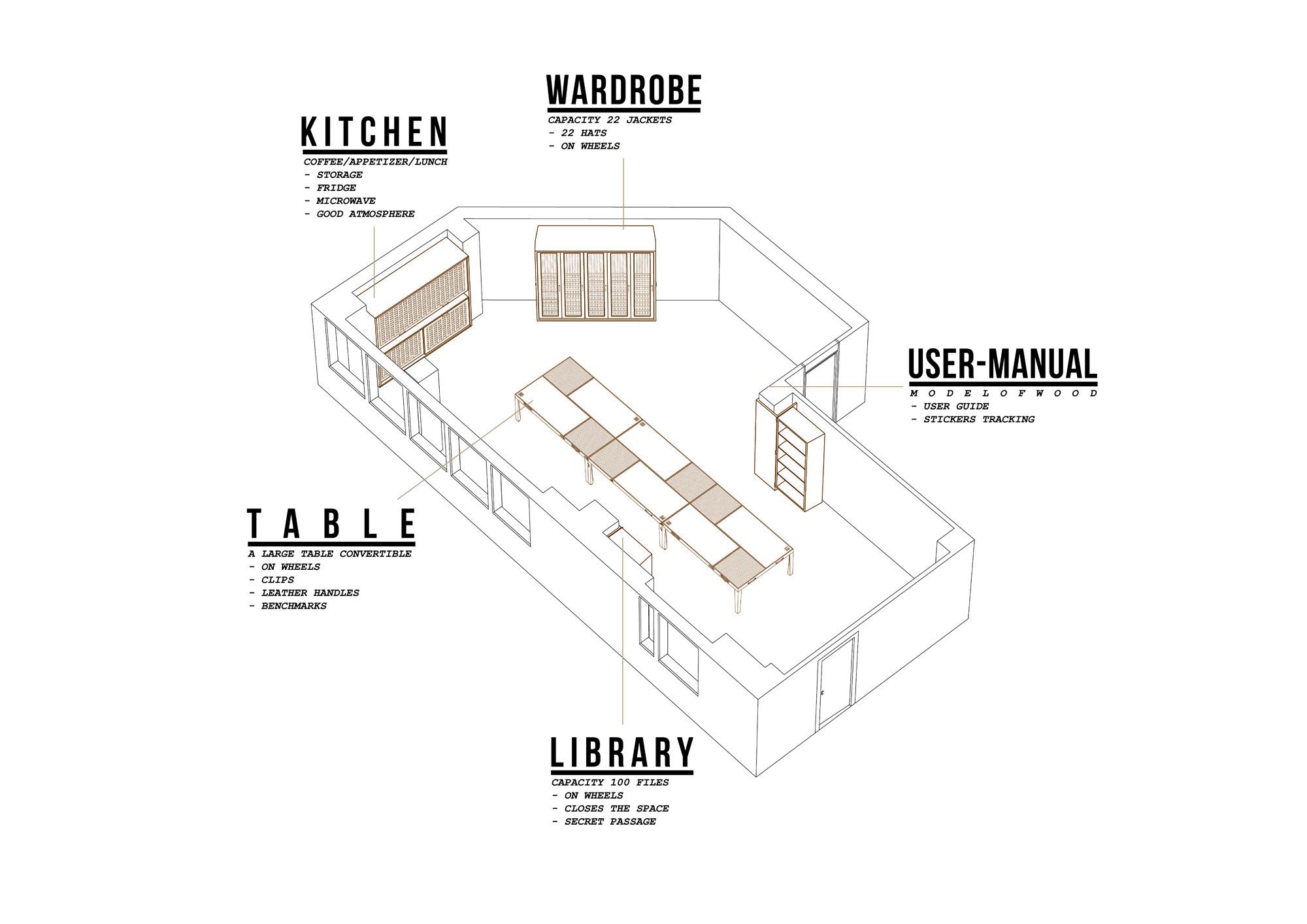 Serie «1 Table - 6 Layouts» / LES ATELIERS TRISTAN & SAGITTA