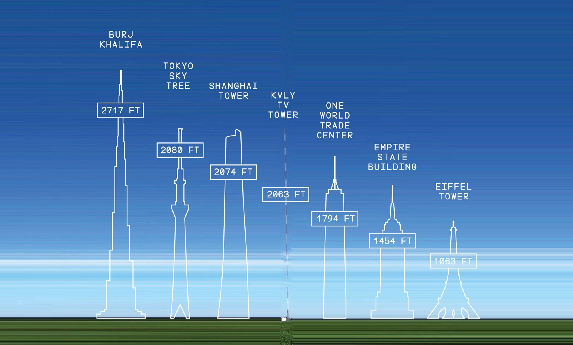 Where the Real Skyscrapers Are (Hint: North Dakota) | ArchDaily