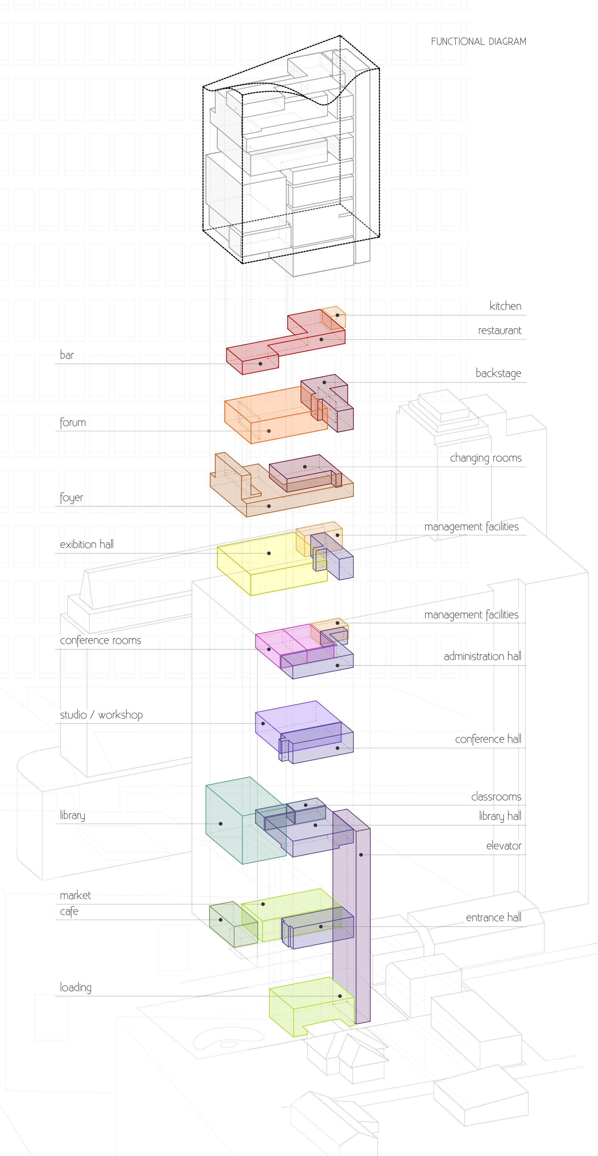 Galeria de anunciados os vencedores do concurso bangkok for Space defining elements in architecture