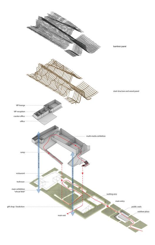 China Pavilion - Milan Expo 2015 / Tsinghua University + Studio Link-Arc   ArchDaily