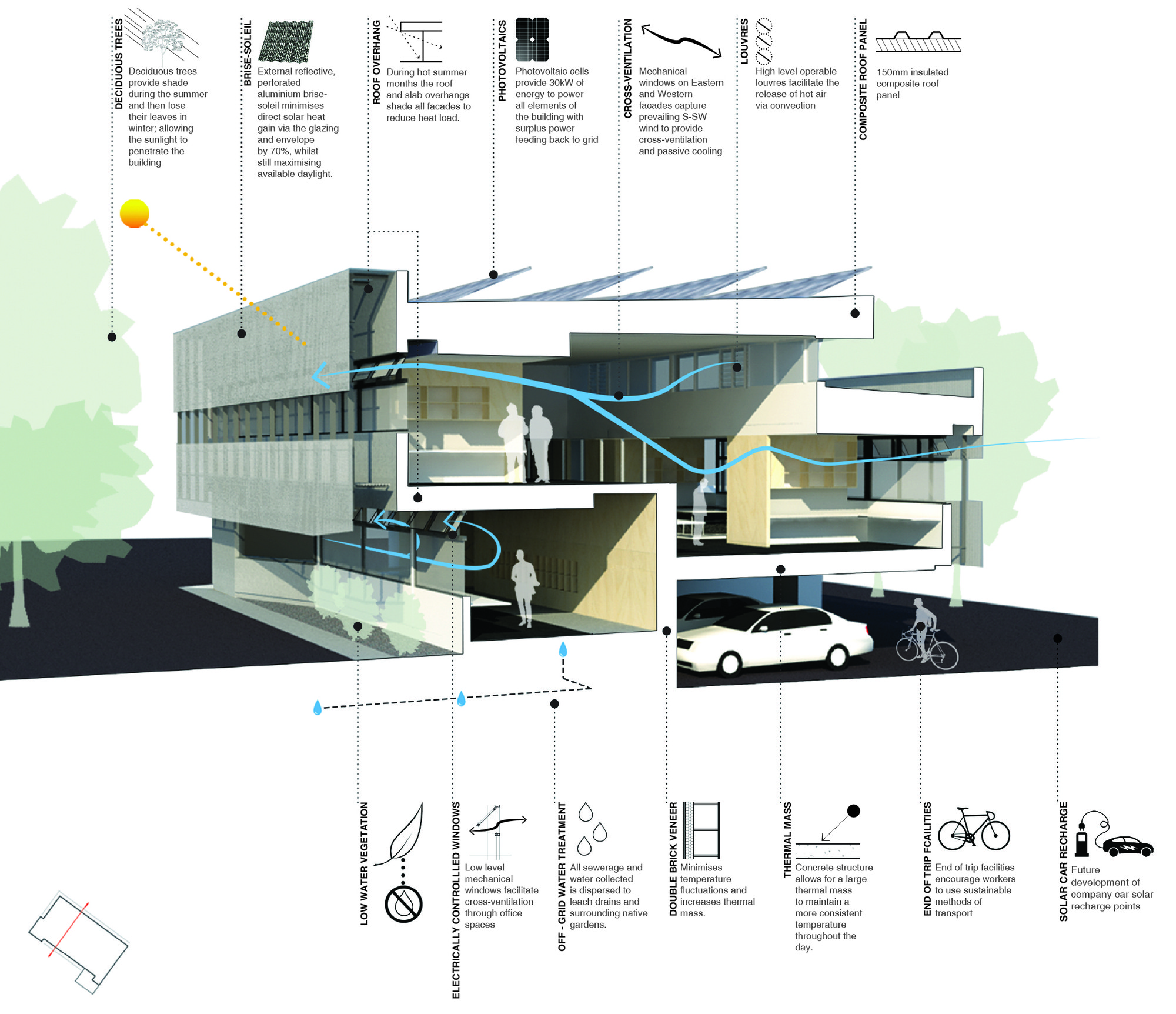 Home Design Gallery Findlay Ohio