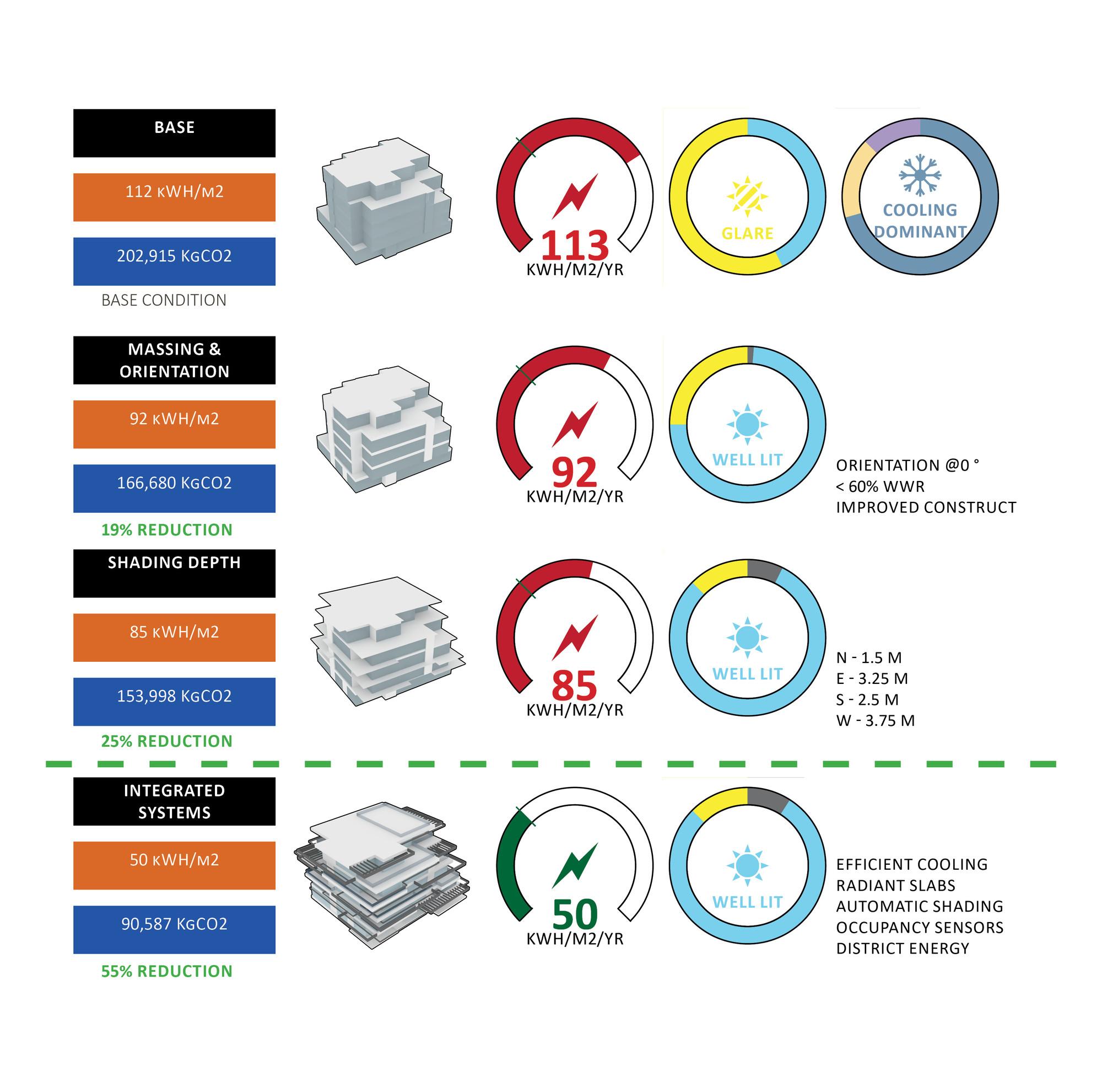 Energia conceitual e análise da luz solar. Imagem Cortesia de 10 DESIGN