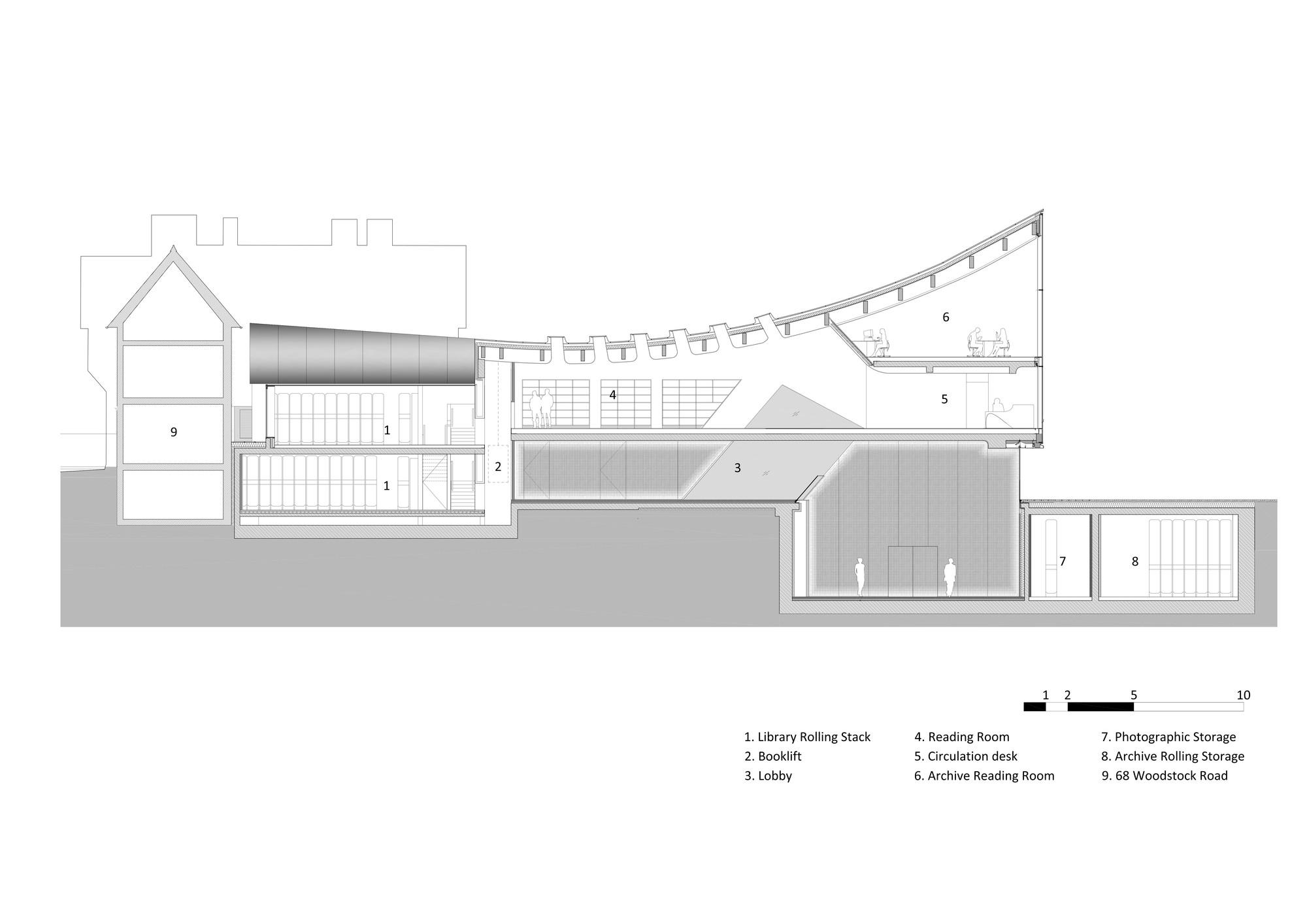 Railway Building Plans