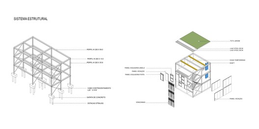 Sistema estrutural. Image Cortesia de Bacco Arquitetos Associados