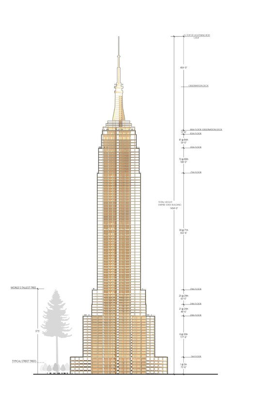 What Is Significant About The Empire State Building