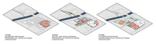 Diagrama - faseamento. Image Cortesia de Estúdio 41