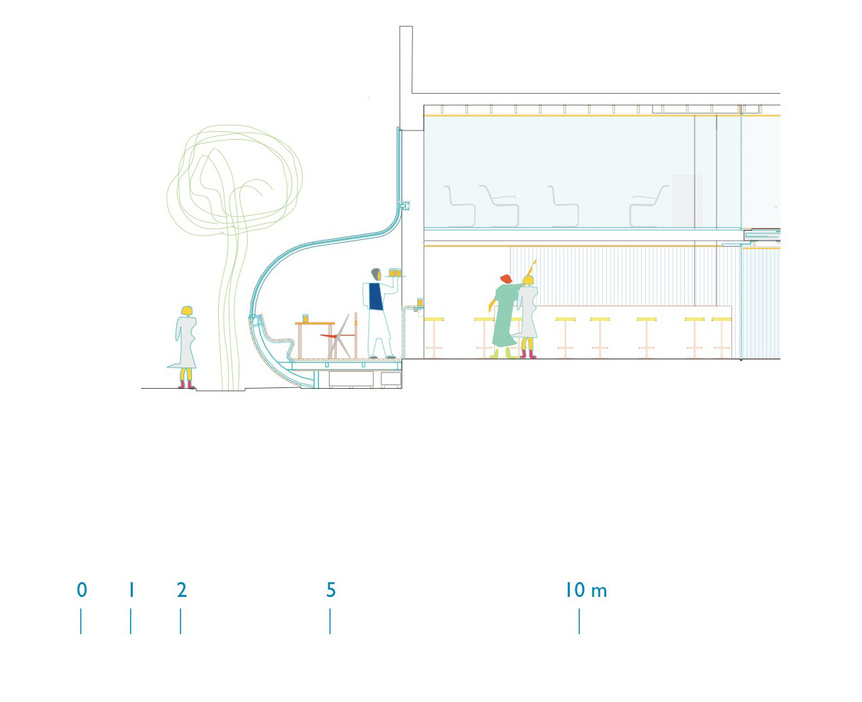 Tom Jerry Pobarvanke Genuardis Portal Picture in addition Sail Soler52 together with 3476 further Pen and ink as well Grace Farms. on architecture home