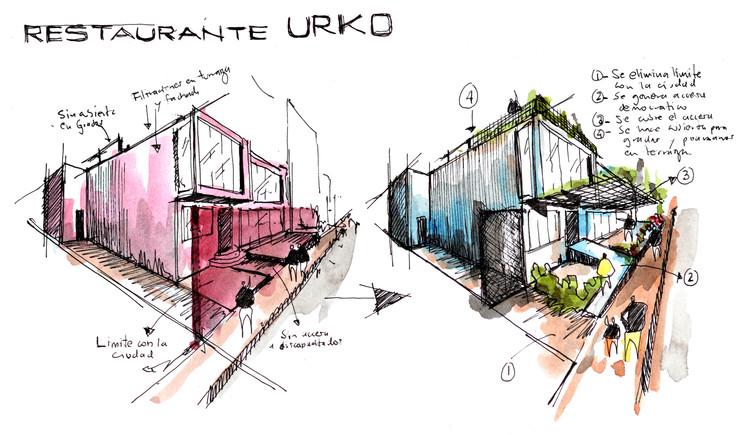 Urko erdc arquitectos plataforma arquitectura for Areas de un restaurante