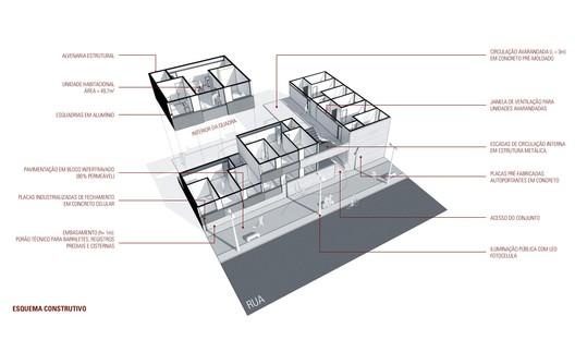 Diagrama construtivo. Image Cortesia de AUM + 23 SUL + Rossi Barbosa